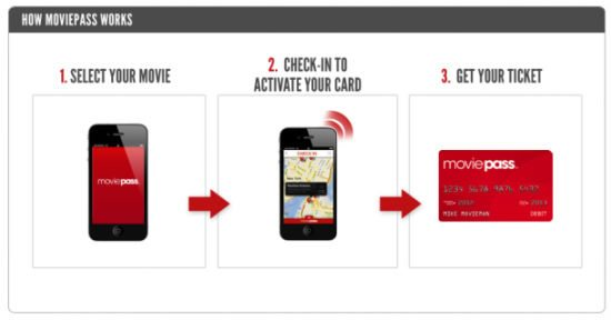 How MoviePass Works