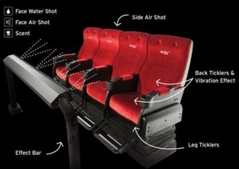 CJ 4DPlex cinema seats