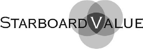 Starboard value logo