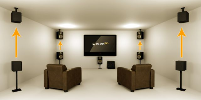 Auro3D Home