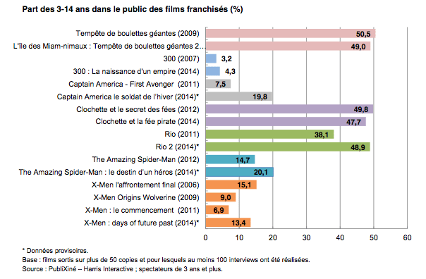 French films 2014 6-14 year olds
