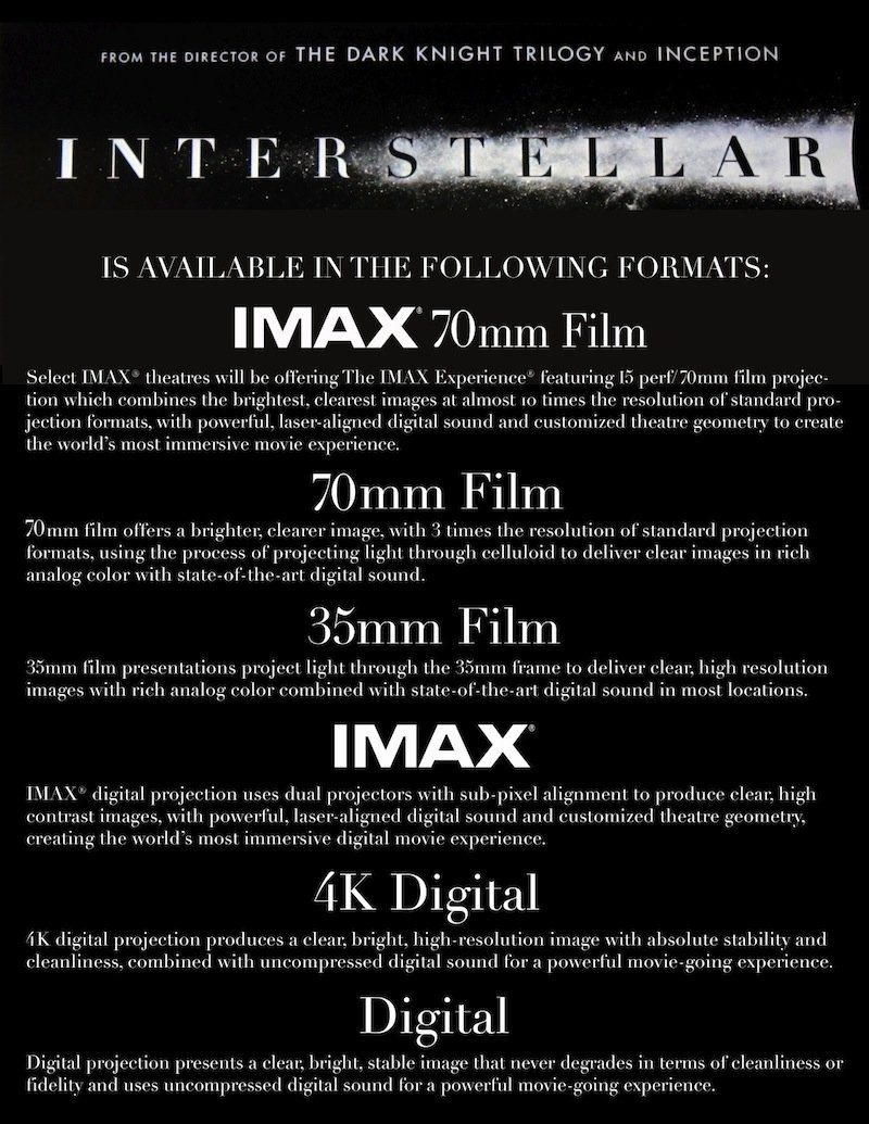 Interstellar Release Formats