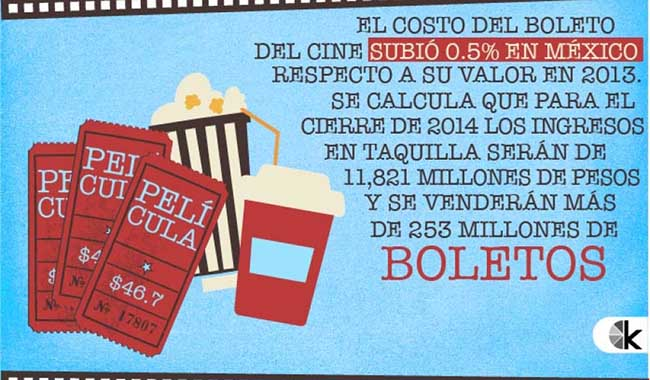 Mexico cinema