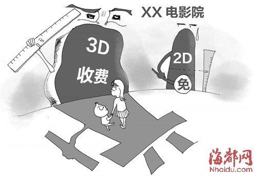 3D 1.2 meters