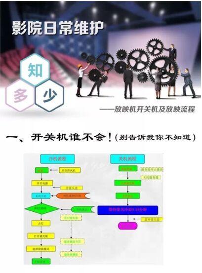 Chen Xing optimisation serivce