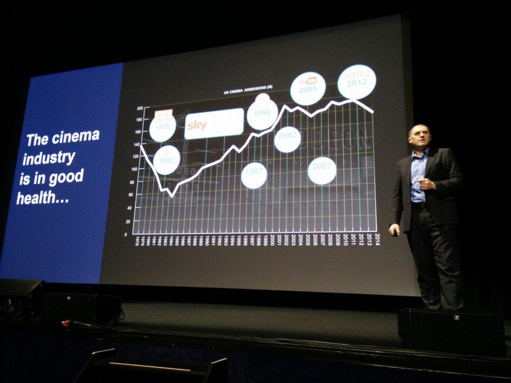 Ian shephard, Oden & UCI, IBC Cinema 2020