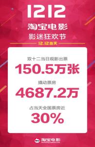 Taobao 12.12