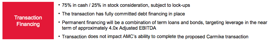 AMC-Odeon Transaction Financing.