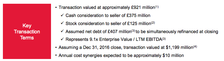 Key transaction terms of AMC's acquisition of Odeon & UCI