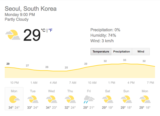 Seoul weather. (image: Google)