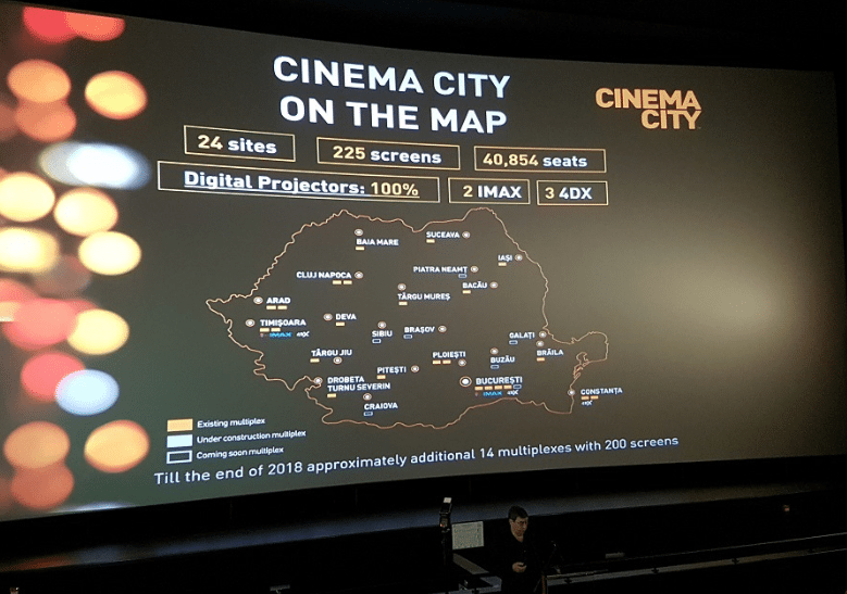 Growing, growing, growing - Cinema City in Romania. (photo: Romania-Insider.com)