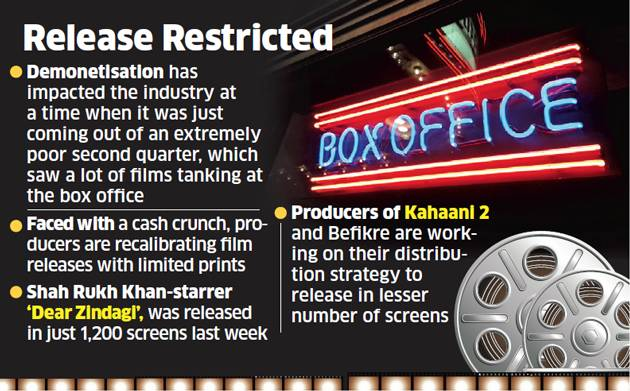 Demonetisation hits India cinemas. (graphic: Economic Times)
