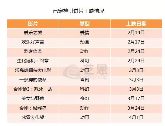 China 2017 tentpole release dates.