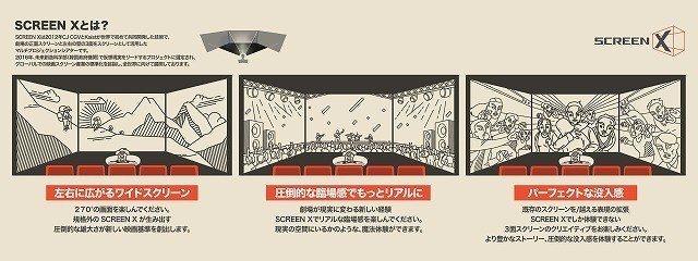 ScreenX Japan
