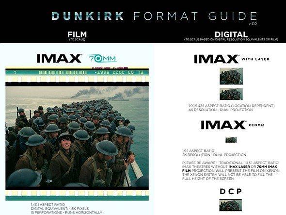 """""""Dunkirk"""" aspect ratios."""