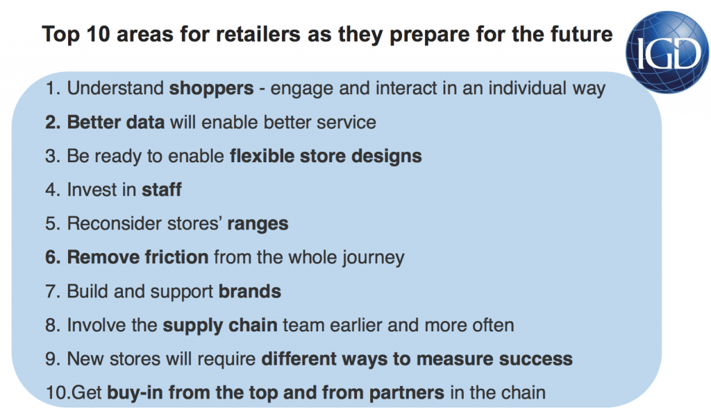 Top 10 areas for retail as they prepare for future. (slide: Coke / IGD)