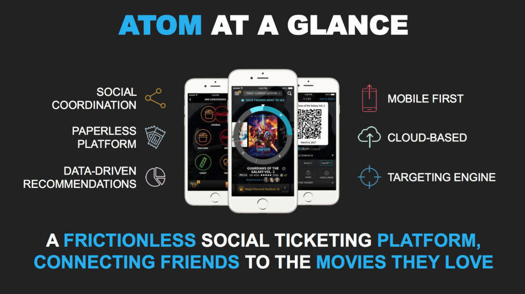 AtomTickets at a glance at CineEurope's Retail Seminar. (slide: AtomTickets)