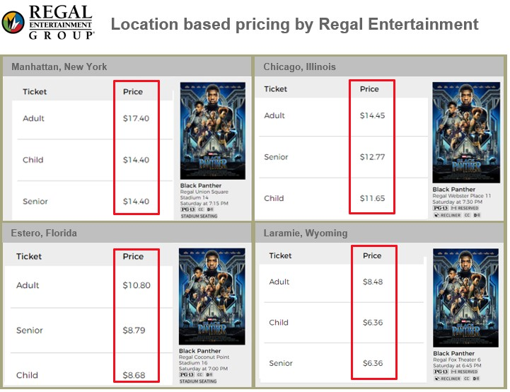Exhibit 3: Illustration of Regal Entertainment price cards by location (source: Regal Entertainment website)