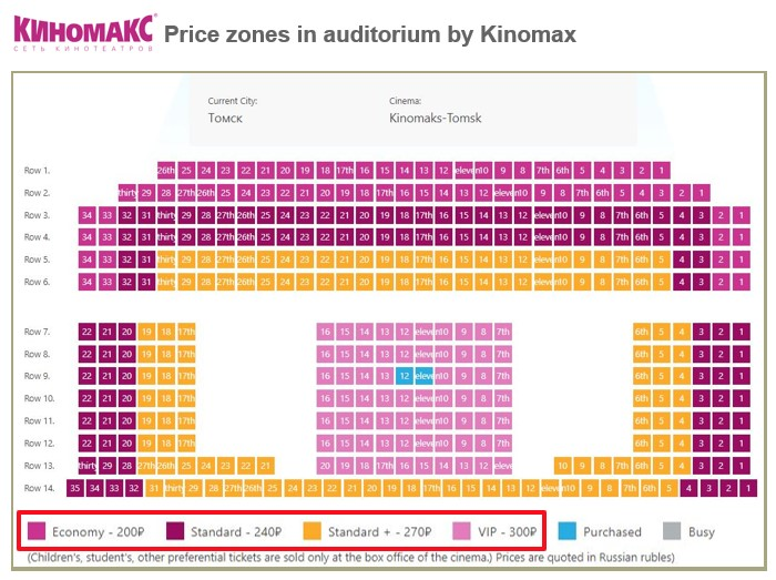 Exhibit 2: Illustration of Kinomax segmented auditorium into four different seat categories (source: Kinomax Tomsk)