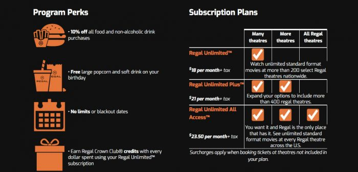 Regal Unlimited Subscription Perks and Tiers