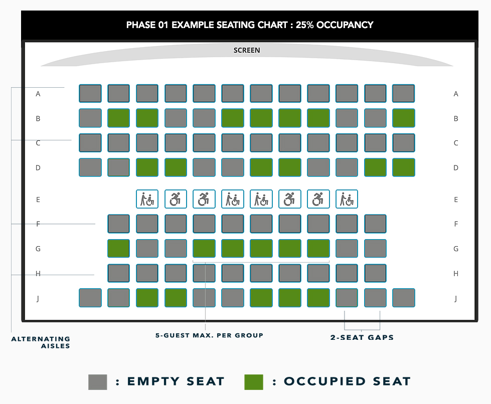 EVO Entertainment Group - Phase 1 COVID Seating Plan